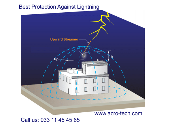 Image result for lightning  protection